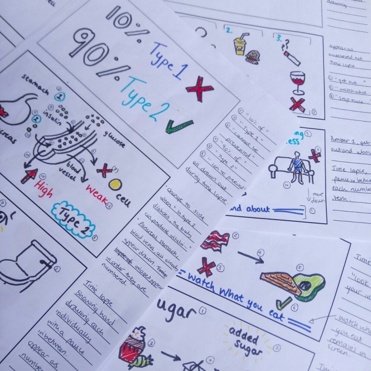 Storyboarding for a video is a chance to get creative